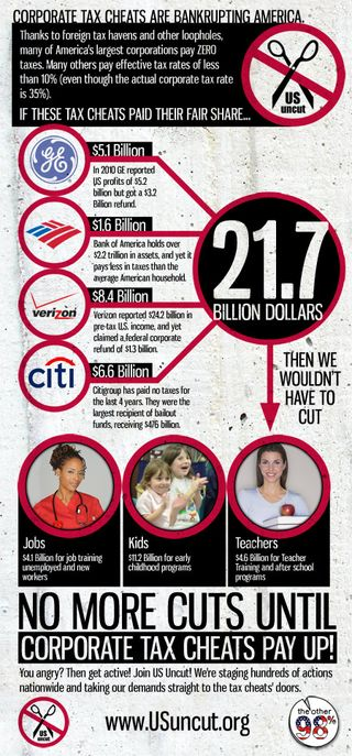 Infographic-corporate-tax-cheats-pay-up
